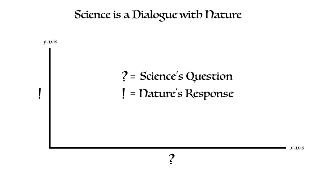 Scientists Talk to Nature 2